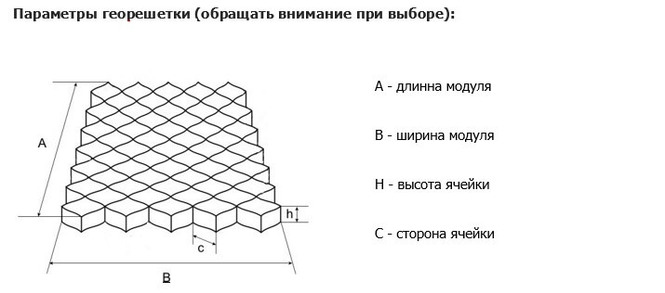 георешетка ор 30 15