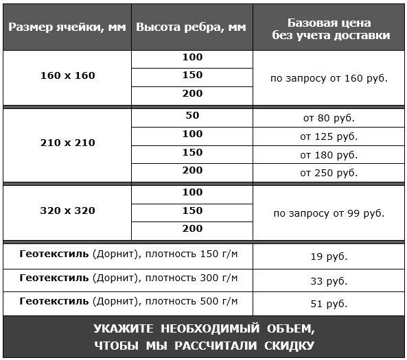 георешетка цена